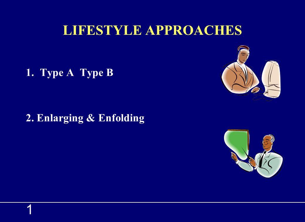 1 Combination of Four Jungian Aspects for 16 Personality Types ISTJESTJINTJENTJ ISTPESTPINTPENTP ISFJESFJINFJENFJ ISFPESFPINFPENFP