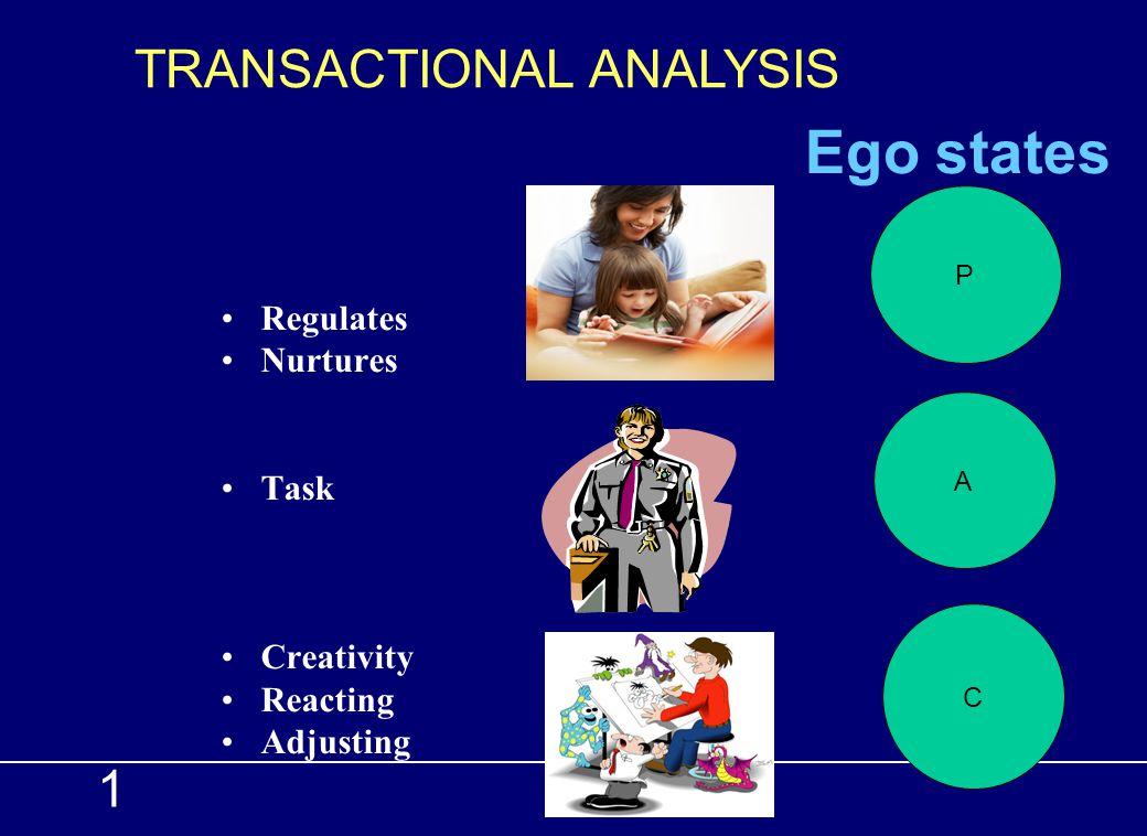 1 Enlarging & Enfolding Personality Types Enlarging: associated with career/job success; goals of motivation; self-improvement/development; growth; no
