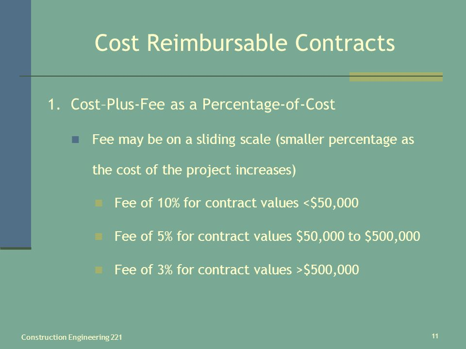 Construction Engineering 221 11 Cost Reimbursable Contracts 1.Cost–Plus-Fee as a Percentage-of-Cost Fee may be on a sliding scale (smaller percentage