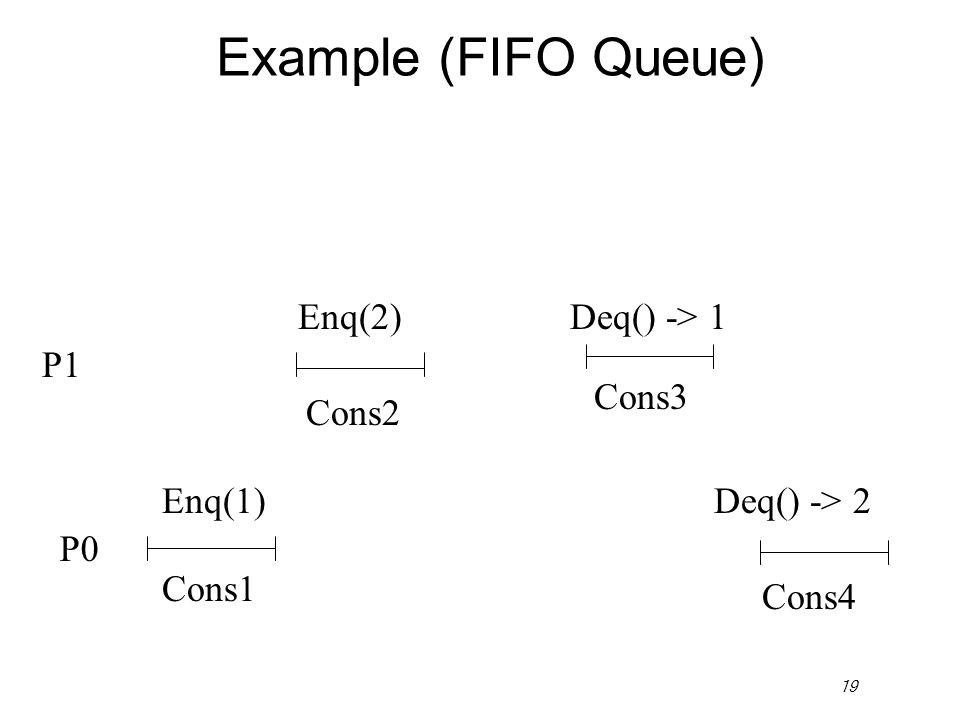 19 Example (FIFO Queue) P1 P0 Cons1 Enq(1) Enq(2)Deq() -> 1 Deq() -> 2 Cons2 Cons3 Cons4