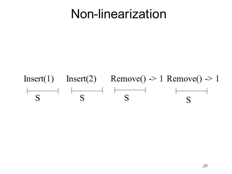 25 Non-linearization Insert(2)Remove() -> 1 SS S S Insert(1)Remove() -> 1
