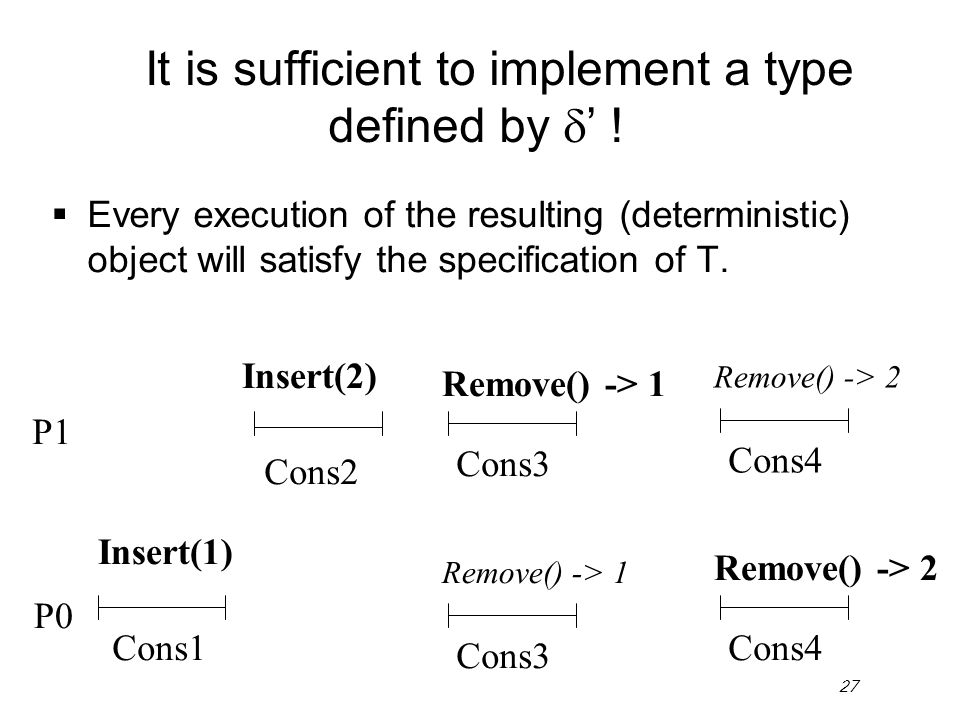 27 It is sufficient to implement a type defined by ! Every execution of the resulting (deterministic) object will satisfy the specification of T. P1 P