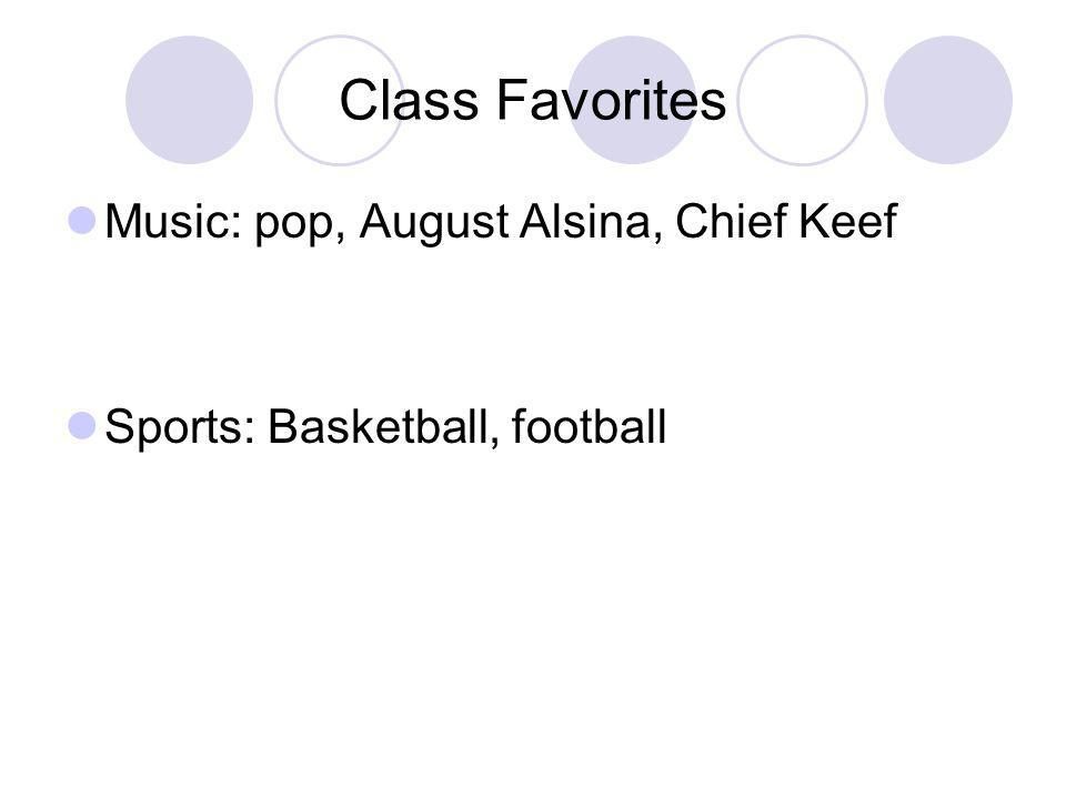 Class Favorites T.V.