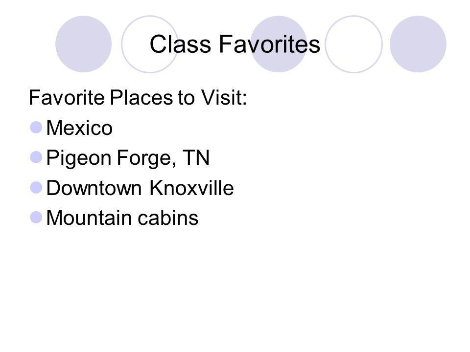 Class Favorites Video/Computer Games: Night and Day, Dead Rising, Halo, Call of Duty, GTA 5, Rain, Mortal Kombat, 2K14, Madden 25 Websites: facebook, youtube, twitter, pandora, y3.com,y8.com, instagram