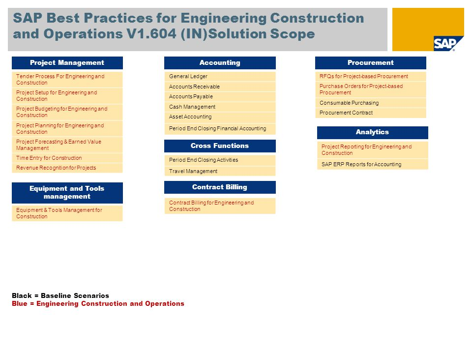 AccountingProject Management Cross Functions SAP Best Practices for Engineering Construction and Operations V1.604 (IN)Solution Scope Black = Baseline