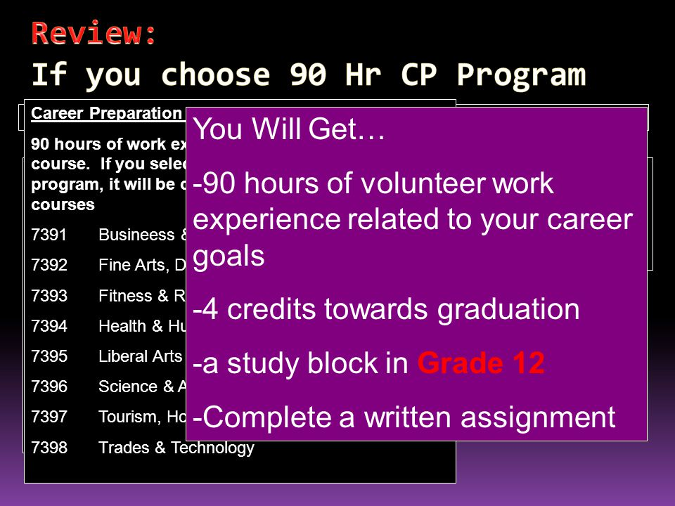 Work Experience – 30 hr. Program If you have not selected a career Preparation program (left) then you MUST select this option 7300 Work Experience 12