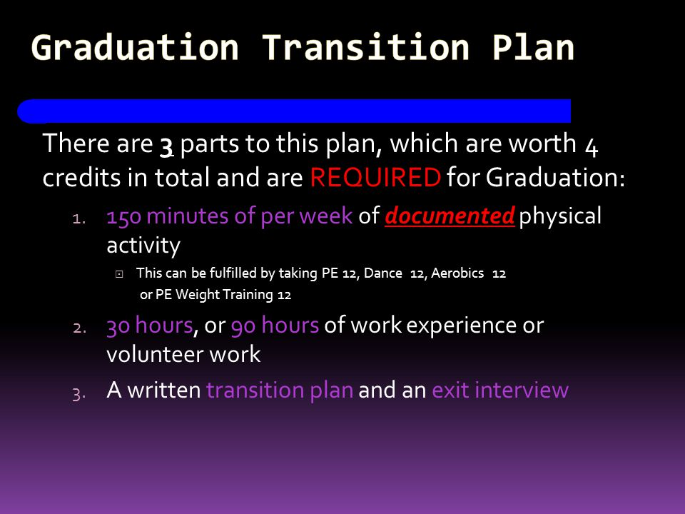 Graduation Transition Plan There are 3 parts to this plan, which are worth 4 credits in total and are REQUIRED for Graduation: 1. 150 minutes of per w