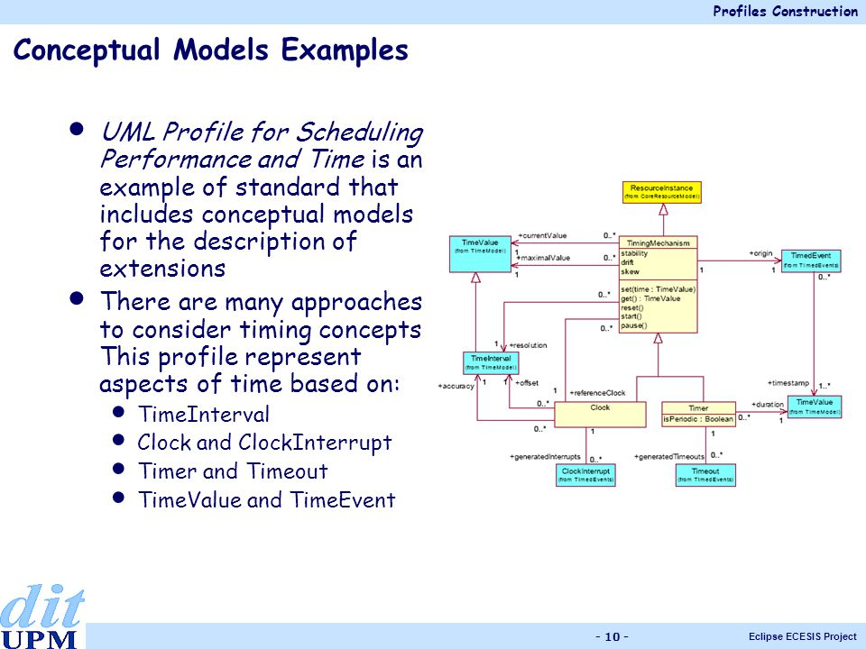 Profiles Construction Eclipse ECESIS Project - 10 - Conceptual Models Examples UML Profile for Scheduling Performance and Time is an example of standard that includes conceptual models for the description of extensions There are many approaches to consider timing concepts.