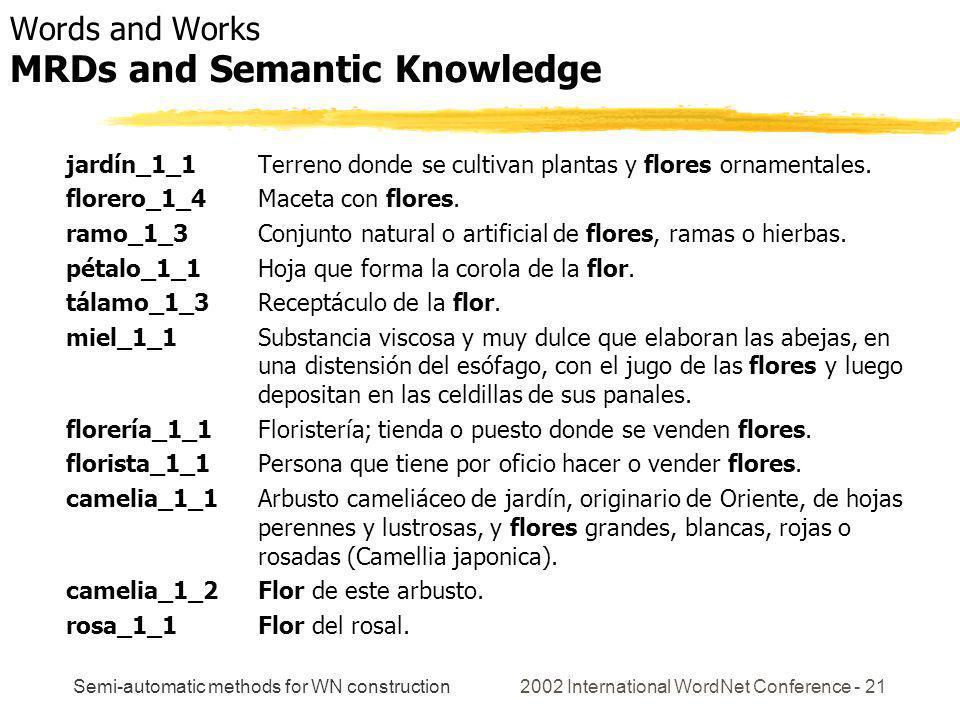 Semi-automatic methods for WN construction 2002 International WordNet Conference - 21 jardín_1_1Terreno donde se cultivan plantas y flores ornamentale