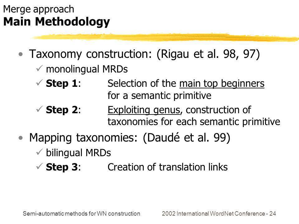 Semi-automatic methods for WN construction 2002 International WordNet Conference - 24 Taxonomy construction: (Rigau et al. 98, 97) monolingual MRDs St