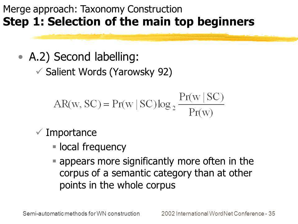 Semi-automatic methods for WN construction 2002 International WordNet Conference - 35 A.2) Second labelling: Salient Words (Yarowsky 92) Importance lo