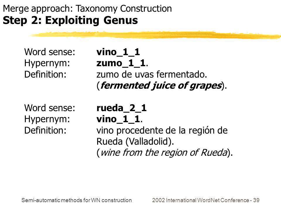 Semi-automatic methods for WN construction 2002 International WordNet Conference - 39 Word sense:vino_1_1 Hypernym:zumo_1_1. Definition:zumo de uvas f