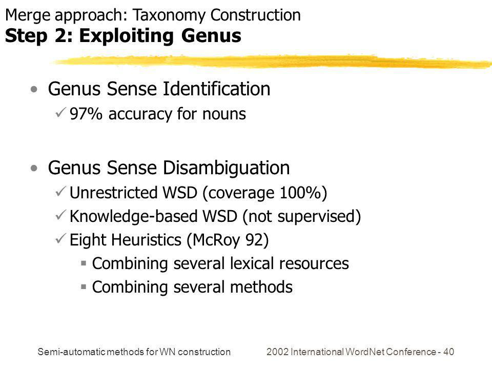 Semi-automatic methods for WN construction 2002 International WordNet Conference - 40 Genus Sense Identification 97% accuracy for nouns Genus Sense Disambiguation Unrestricted WSD (coverage 100%) Knowledge-based WSD (not supervised) Eight Heuristics (McRoy 92) Combining several lexical resources Combining several methods Merge approach: Taxonomy Construction Step 2: Exploiting Genus
