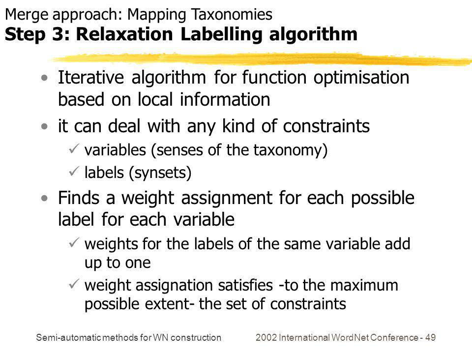 Semi-automatic methods for WN construction 2002 International WordNet Conference - 49 Iterative algorithm for function optimisation based on local inf