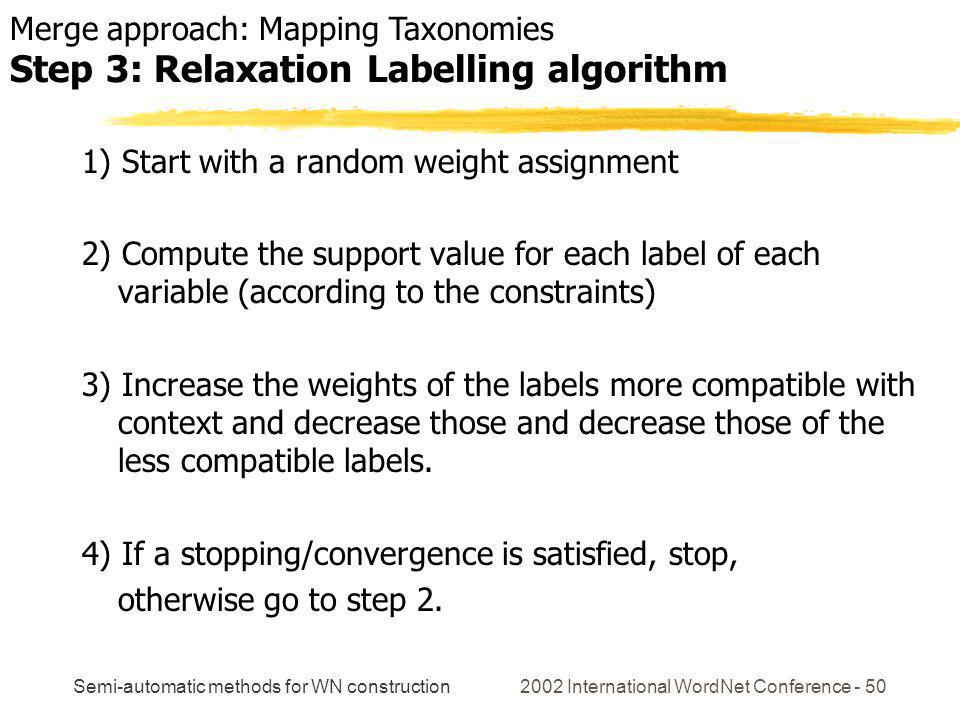 Semi-automatic methods for WN construction 2002 International WordNet Conference - 50 1) Start with a random weight assignment 2) Compute the support