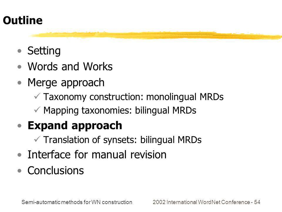 Semi-automatic methods for WN construction 2002 International WordNet Conference - 54 Setting Words and Works Merge approach Taxonomy construction: monolingual MRDs Mapping taxonomies: bilingual MRDs Expand approach Translation of synsets: bilingual MRDs Interface for manual revision Conclusions Outline
