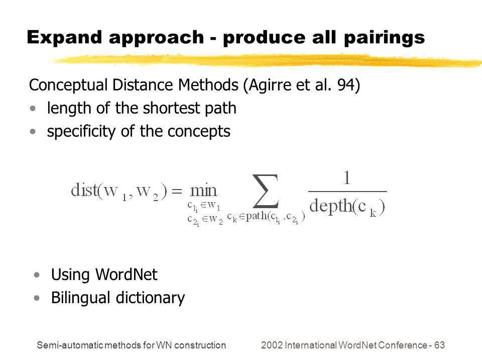 Semi-automatic methods for WN construction 2002 International WordNet Conference - 63 Using WordNet Bilingual dictionary Expand approach - produce all