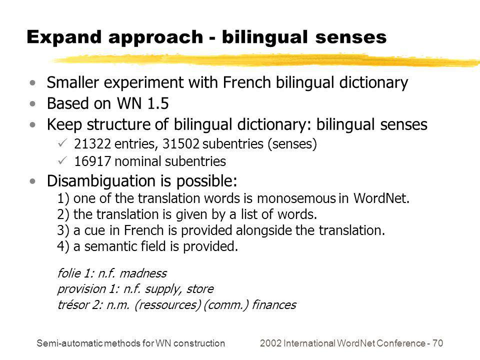 Semi-automatic methods for WN construction 2002 International WordNet Conference - 70 Expand approach - bilingual senses Smaller experiment with French bilingual dictionary Based on WN 1.5 Keep structure of bilingual dictionary: bilingual senses 21322 entries, 31502 subentries (senses) 16917 nominal subentries Disambiguation is possible: 1) one of the translation words is monosemous in WordNet.