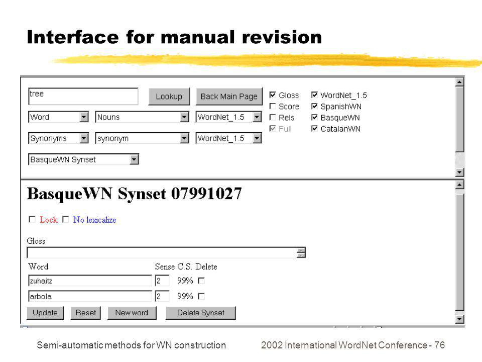 Semi-automatic methods for WN construction 2002 International WordNet Conference - 76 Interface for manual revision