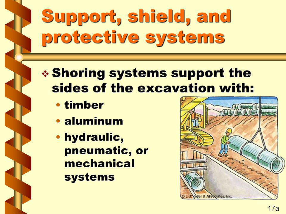 Support, shield, and protective systems v Shoring systems support the sides of the excavation with: timbertimber aluminumaluminum hydraulic, pneumatic