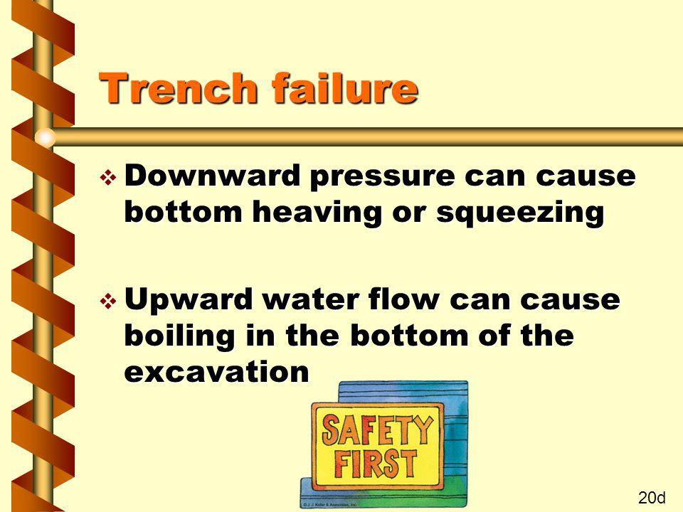 Trench failure v Downward pressure can cause bottom heaving or squeezing v Upward water flow can cause boiling in the bottom of the excavation 20d