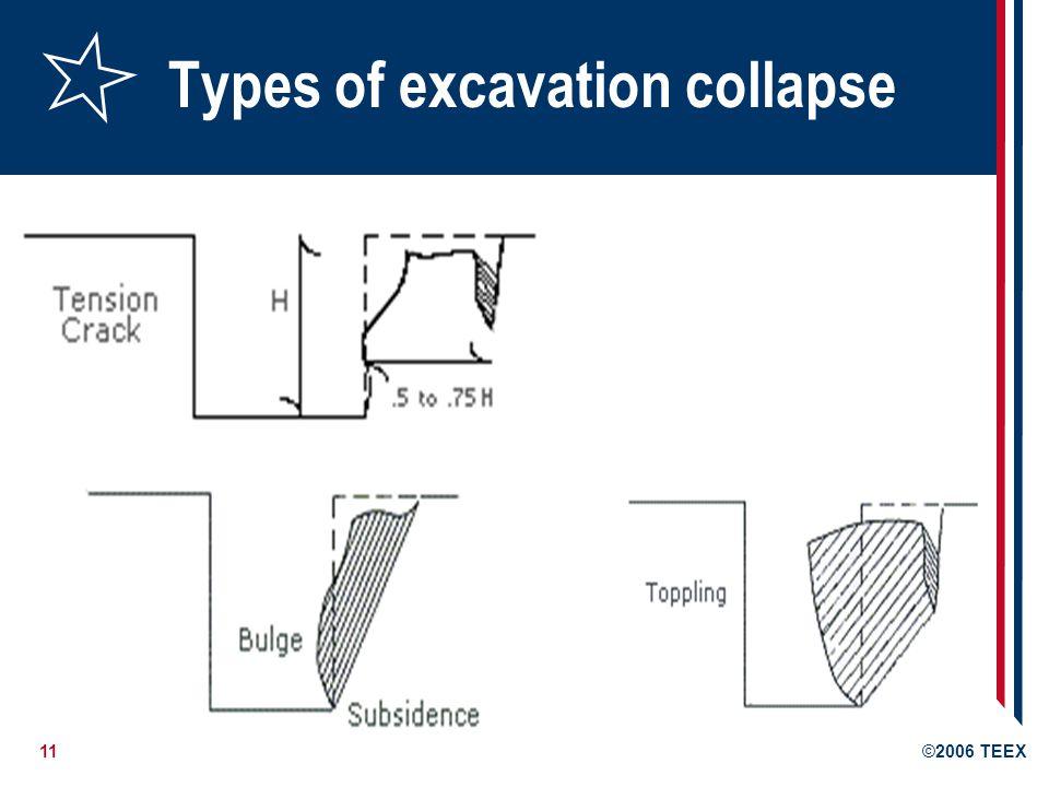 11©2006 TEEX Types of excavation collapse