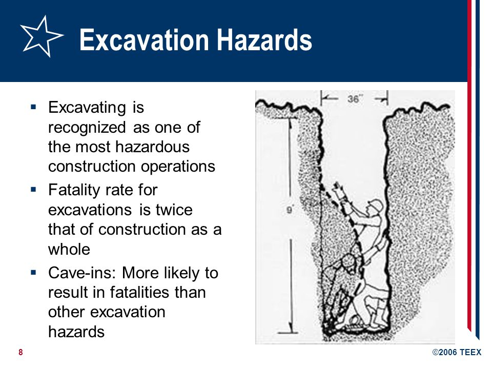 8©2006 TEEX Excavation Hazards Excavating is recognized as one of the most hazardous construction operations Fatality rate for excavations is twice that of construction as a whole Cave-ins: More likely to result in fatalities than other excavation hazards