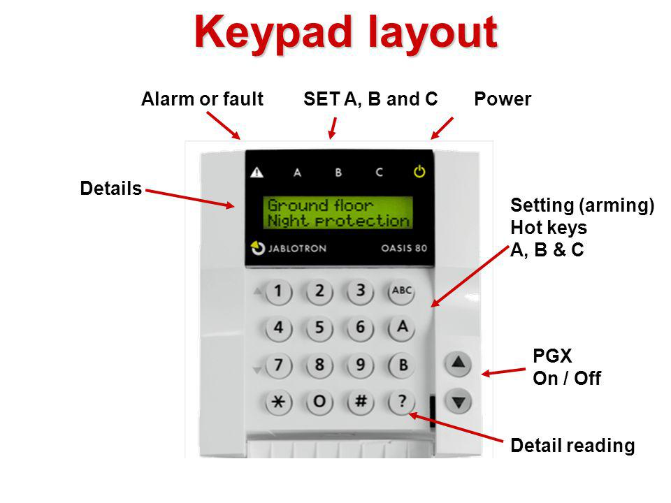 SET (arm) UNSET (disarm) Operating a key-fob Both buttons = PANIC