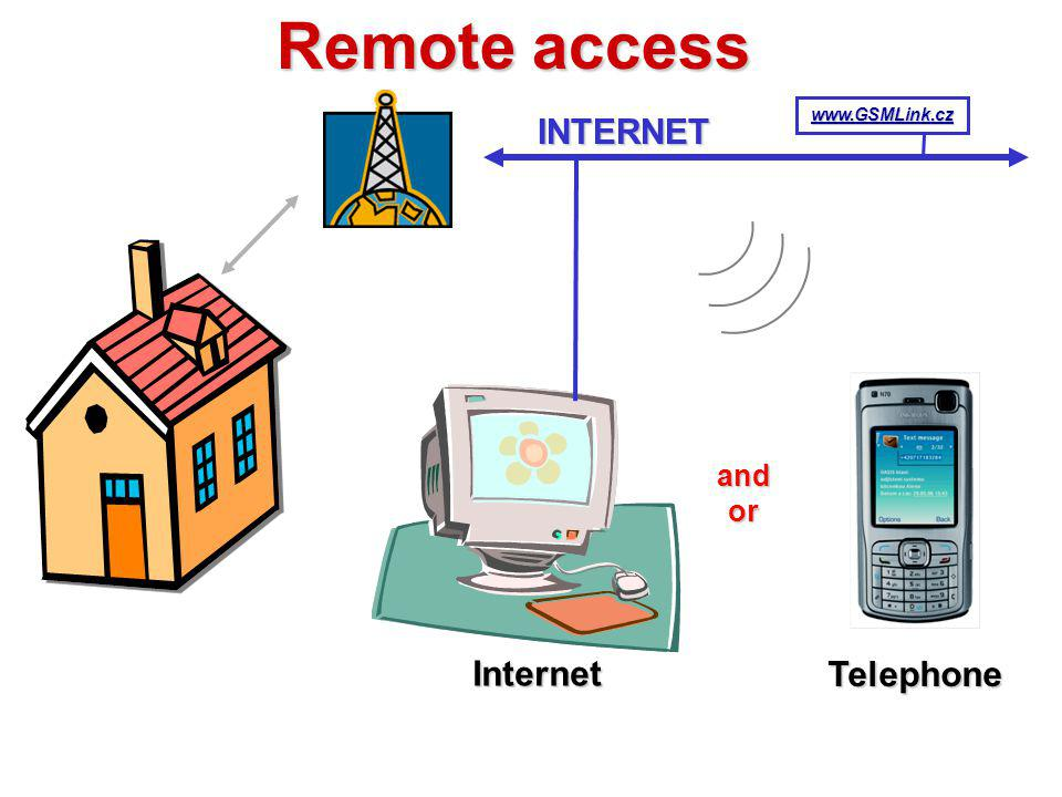 INTERNET Central monitoring Oasis Telephone network AutomaticReceivingCenter andor Usernotification