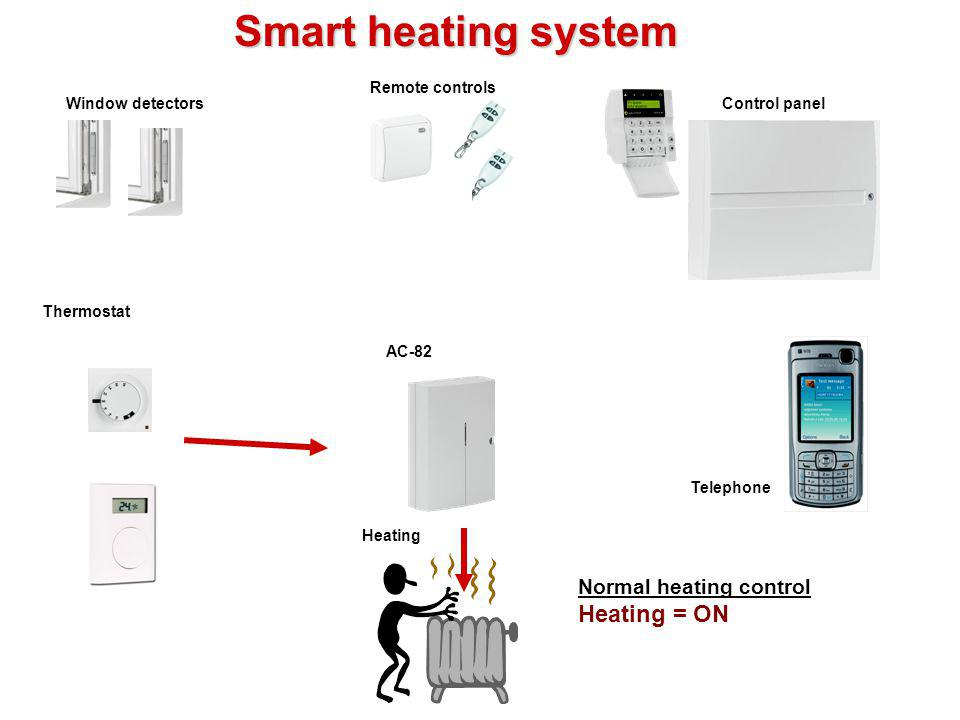 Heating AC-82 Thermostat Window detectorsControl panel Remote controls Telephone Smart heating system Thermostat is enrolled to the AC receiver and al