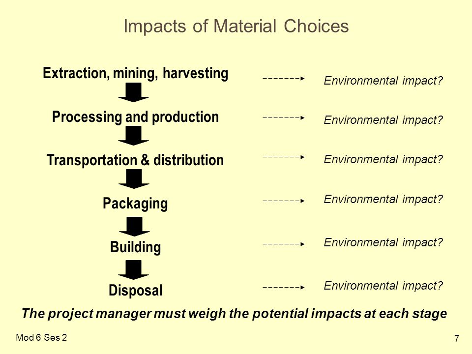 7 Mod 6 Ses 2 Impacts of Material Choices The project manager must weigh the potential impacts at each stage Extraction, mining, harvesting Processing