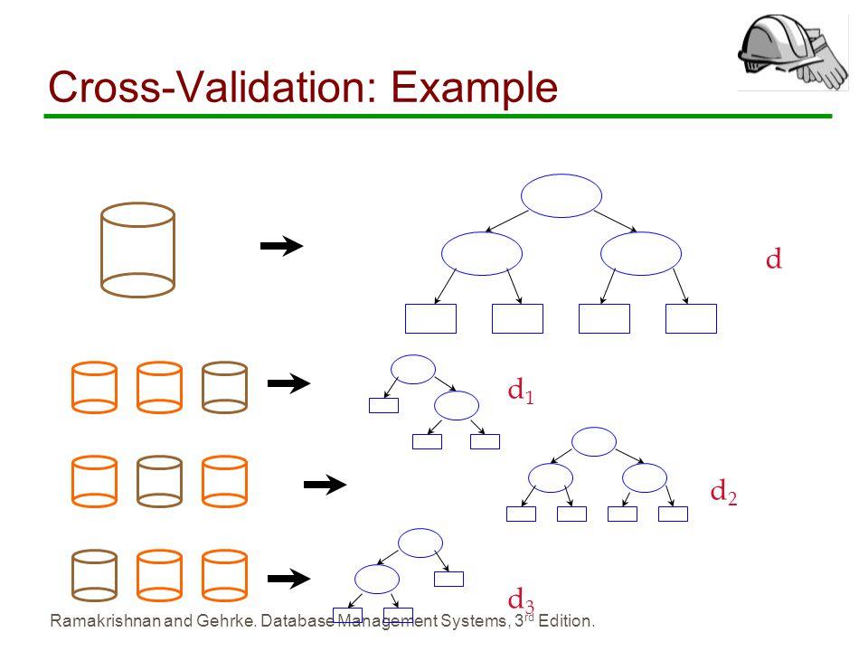 Ramakrishnan and Gehrke. Database Management Systems, 3 rd Edition. Cross-Validation: Example d d1d1 d2d2 d3d3