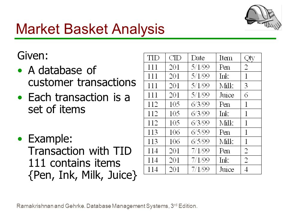 Ramakrishnan and Gehrke. Database Management Systems, 3 rd Edition. Market Basket Analysis Given: A database of customer transactions Each transaction
