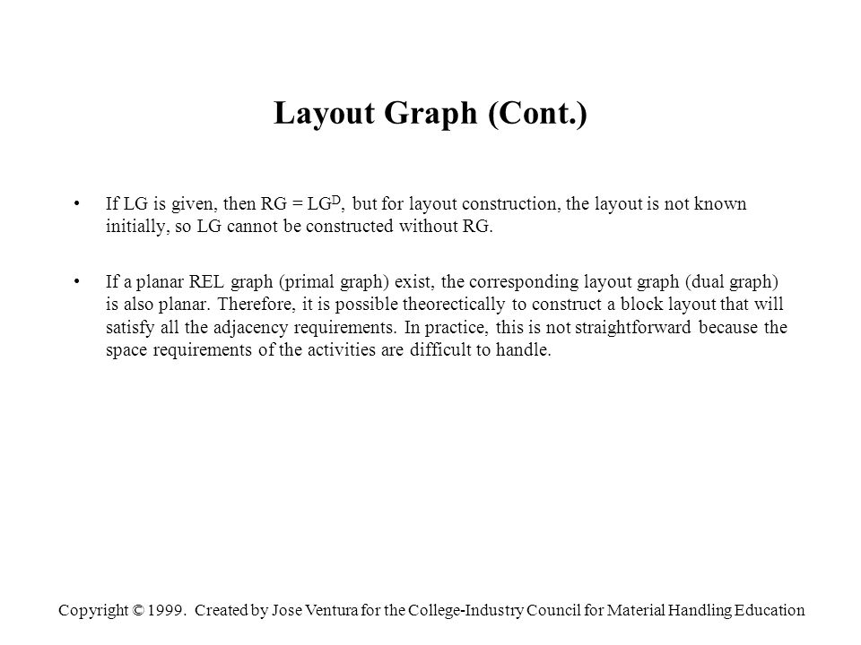 Copyright © 1999. Created by Jose Ventura for the College-Industry Council for Material Handling Education Layout Graph (Cont.) If LG is given, then R