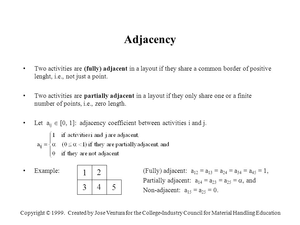 Copyright © 1999. Created by Jose Ventura for the College-Industry Council for Material Handling Education Adjacency Two activities are (fully) adjace