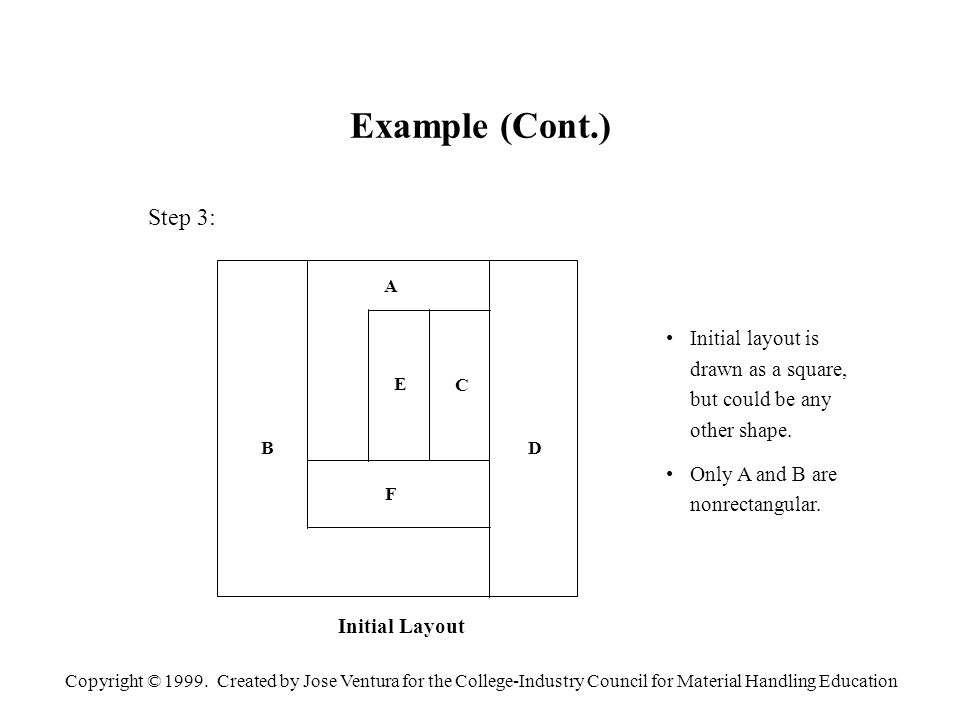 Copyright © 1999. Created by Jose Ventura for the College-Industry Council for Material Handling Education Example (Cont.) Step 3: Initial layout is d
