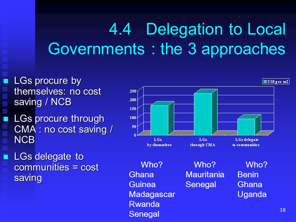 38 4.4 Delegation to Local Governments : the 3 approaches LGs procure by themselves: no cost saving / NCB LGs procure by themselves: no cost saving / NCB LGs procure through CMA : no cost saving / NCB LGs procure through CMA : no cost saving / NCB LGs delegate to communities = cost saving LGs delegate to communities = cost saving Who.