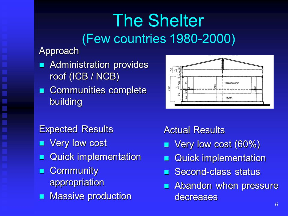 6 The Shelter (Few countries 1980-2000)Approach Administration provides roof (ICB / NCB) Administration provides roof (ICB / NCB) Communities complete building Communities complete building Expected Results Very low cost Very low cost Quick implementation Quick implementation Community appropriation Community appropriation Massive production Massive production Actual Results Very low cost (60%) Quick implementation Second-class status Abandon when pressure decreases
