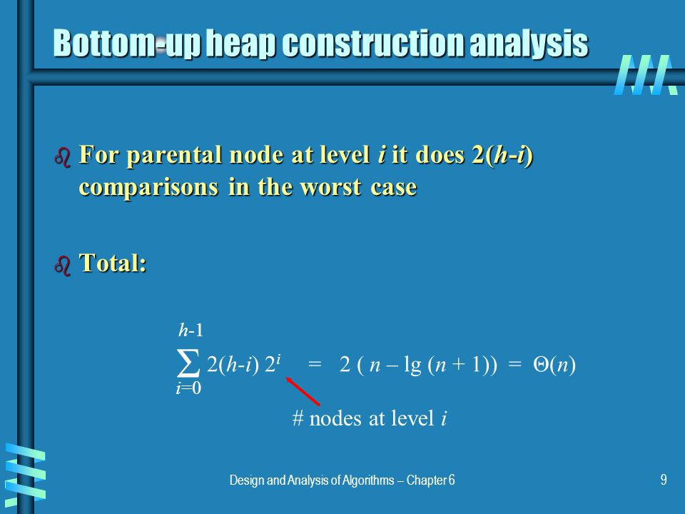 Design and Analysis of Algorithms – Chapter 69 Bottom-up heap construction analysis b For parental node at level i it does 2(h-i) comparisons in the w