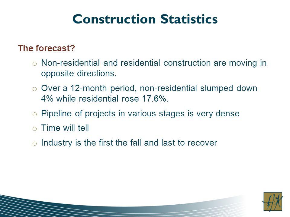 Construction Statistics The forecast.