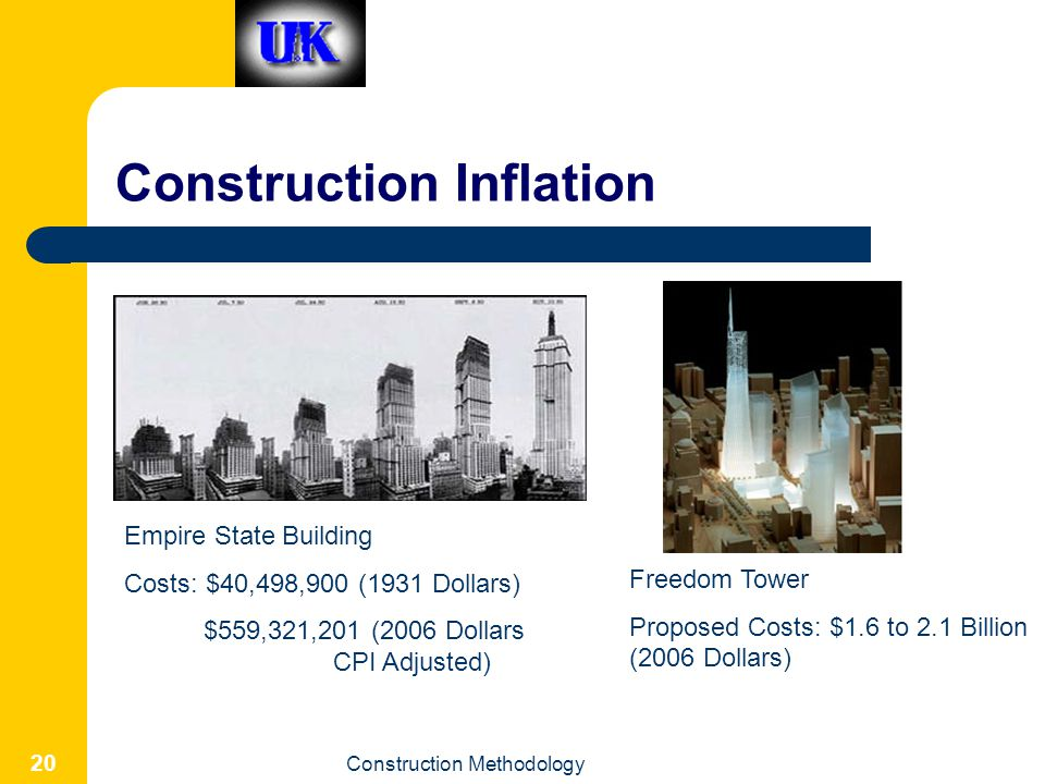 Construction Methodology 20 Construction Inflation Empire State Building Costs: $40,498,900 (1931 Dollars) $559,321,201 (2006 Dollars CPI Adjusted) Freedom Tower Proposed Costs: $1.6 to 2.1 Billion (2006 Dollars)