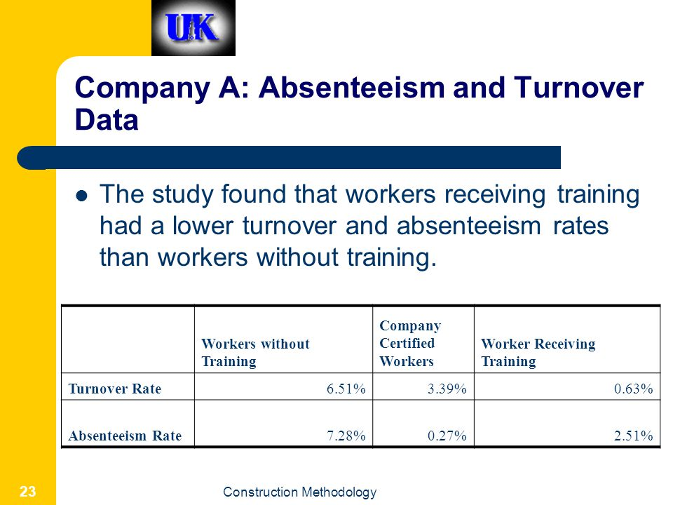 Construction Methodology 23 Company A: Absenteeism and Turnover Data The study found that workers receiving training had a lower turnover and absenteeism rates than workers without training.