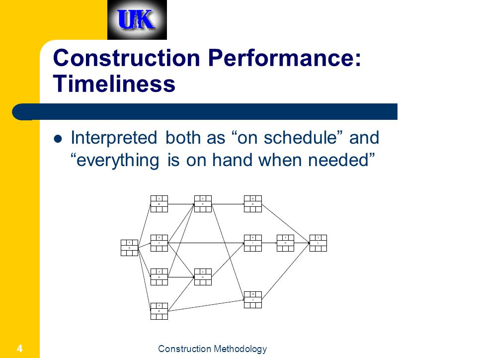 Construction Methodology 4 Construction Performance: Timeliness Interpreted both as on schedule and everything is on hand when needed