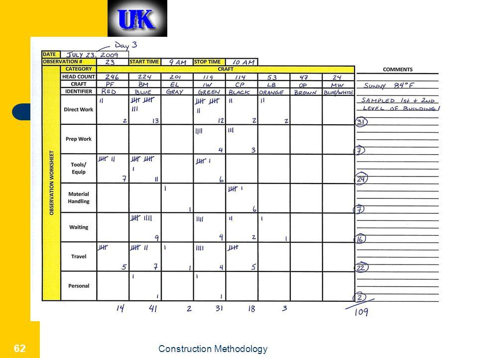Construction Methodology 62