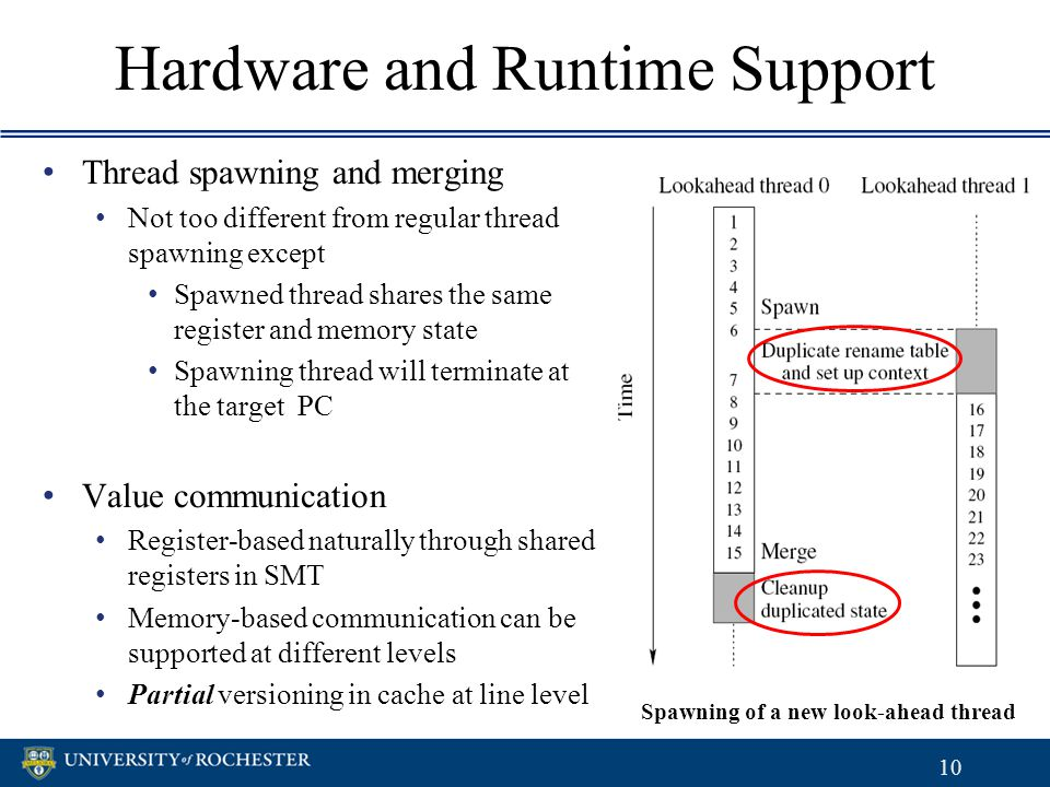 Hardware and Runtime Support 10 Thread spawning and merging Not too different from regular thread spawning except Spawned thread shares the same regis