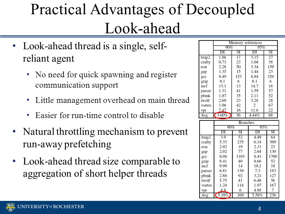Practical Advantages of Decoupled Look-ahead Look-ahead thread is a single, self- reliant agent No need for quick spawning and register communication support Little management overhead on main thread Easier for run-time control to disable Natural throttling mechanism to prevent run-away prefetching Look-ahead thread size comparable to aggregation of short helper threads Look-ahead thread is a single, self- reliant agent No need for quick spawning and register communication support Little management overhead on main thread Easier for run-time control to disable Natural throttling mechanism to prevent run-away prefetching Look-ahead thread size comparable to aggregation of short helper threads 4