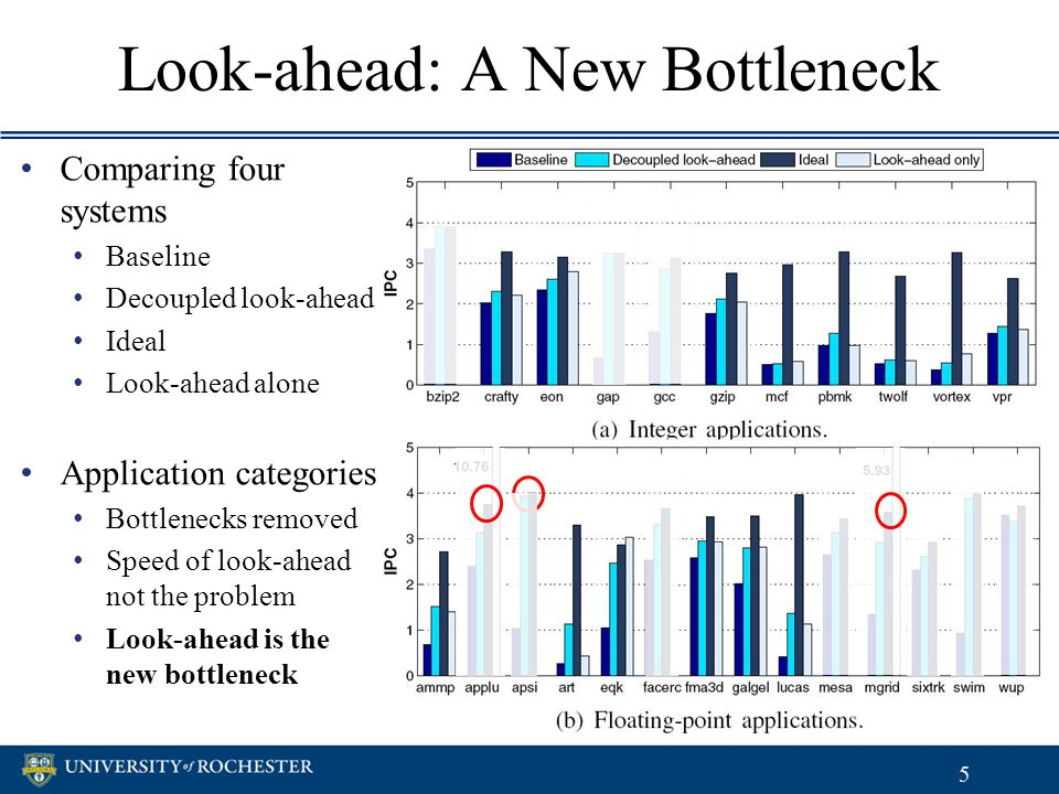 Look-ahead: A New Bottleneck 5 Comparing four systems Baseline Decoupled look-ahead Ideal Look-ahead alone Application categories Bottlenecks removed