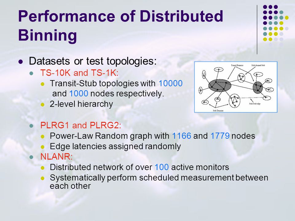Performance of Distributed Binning Datasets or test topologies: TS-10K and TS-1K: Transit-Stub topologies with 10000 and 1000 nodes respectively. 2-le