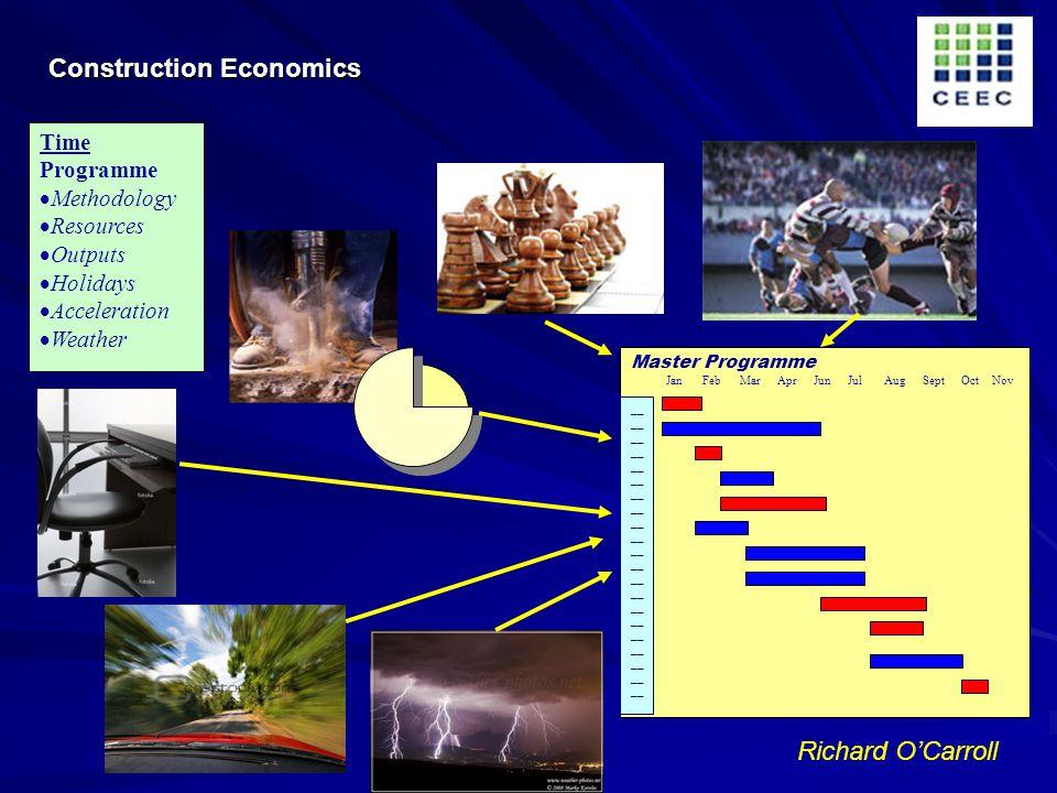 Richard OCarroll Time Programme Methodology Resources Outputs Holidays Acceleration Weather Master Programme Jan Feb Mar Apr Jun Jul Aug Sept Oct Nov __ __ __ __ __ __ __ __ __ __ __ __ __ __ __ __ __ __ __ __ __ Construction Economics