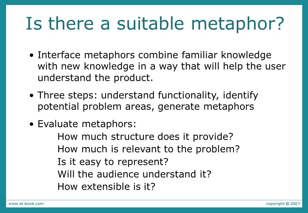 Is there a suitable metaphor? Interface metaphors combine familiar knowledge with new knowledge in a way that will help the user understand the produc